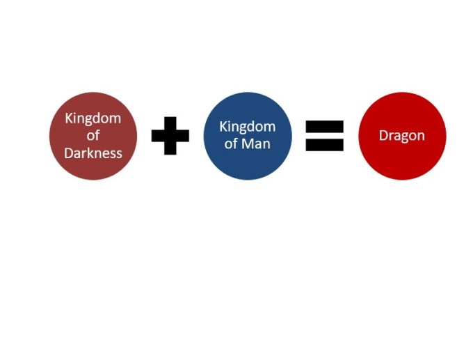 both-kingdoms-diagram-3