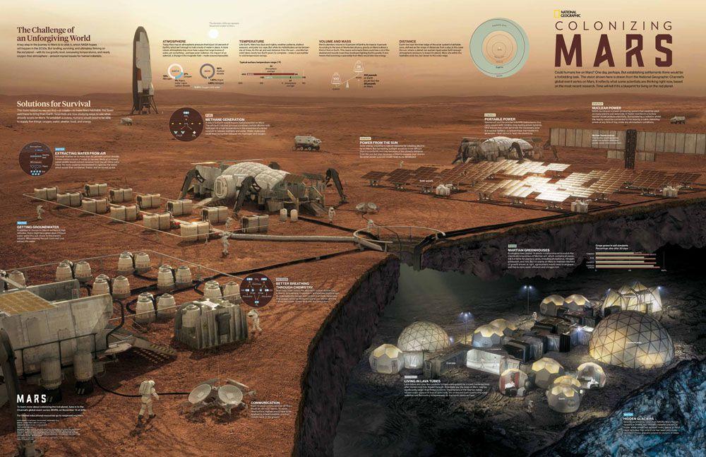 mars-settlement-ki